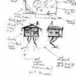 Baba Yaga's Hut Concept Sketch